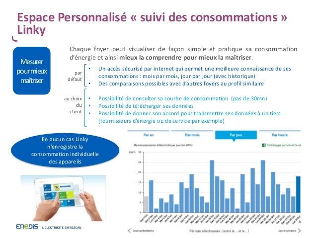 10 Espace Personnalisé « suivi des consommations » Linky Mesurer pourmieux maîtriser Chaque foyer peut visualiser de façon...