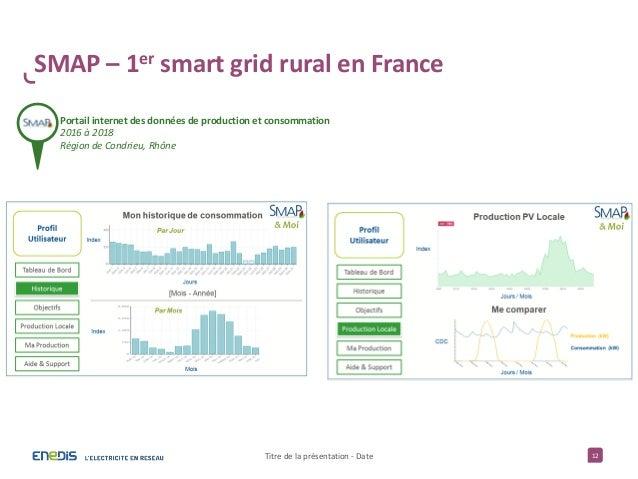 12 SMAP – 1er smart grid rural en France Titre de la présentation - Date Portail internet des données de production et con...