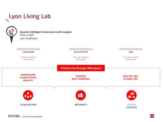 13 Lyon Living Lab Quartier intelligent et données multi-énergies 2016 à 2020 Lyon Confluence