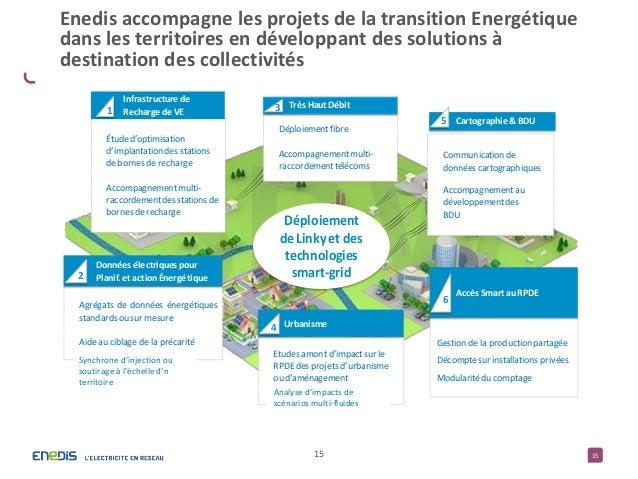 15 Enedis accompagne les projets de la transition Energétique dans les territoires en développant des solutions à destinat...