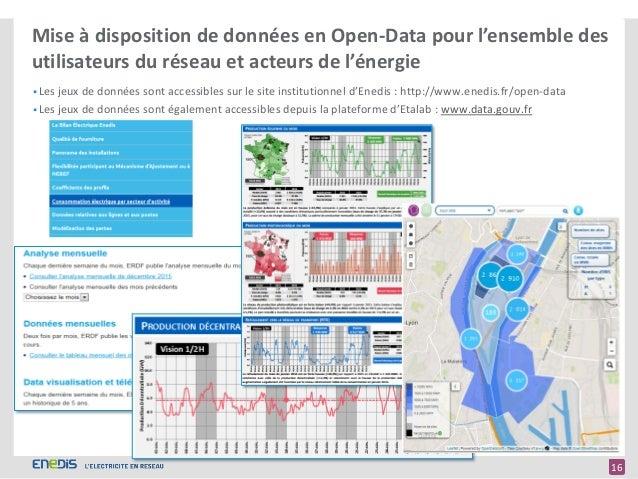 16 < 16 Mise à disposition de données en Open-Data pour l'ensemble des utilisateurs du réseau et acteurs de l'énergie  Le...