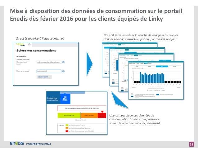 18 < 18 Mise à disposition des données de consommation sur le portail Enedis dès février 2016 pour les clients équipés de ...
