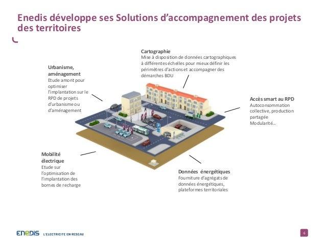 6 Enedis développe ses Solutions d'accompagnement des projets des territoires Urbanisme, aménagement Etude amont pour opti...