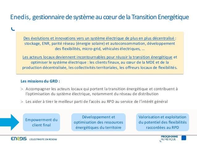Données énergétiques : quels usages pour la collectivité ? Slide 3