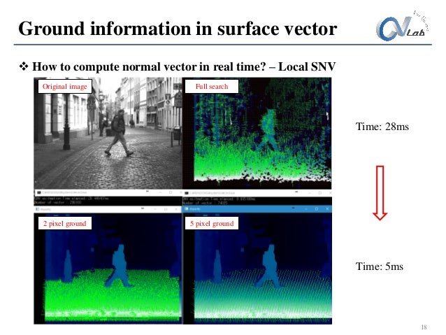 Stixel based real time object detection for ADAS using surface normal
