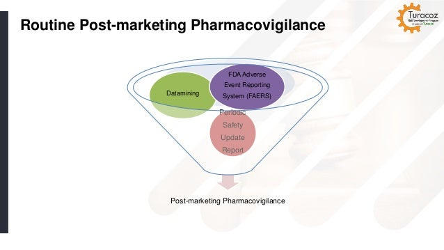 Post marketing surveillance of drugs