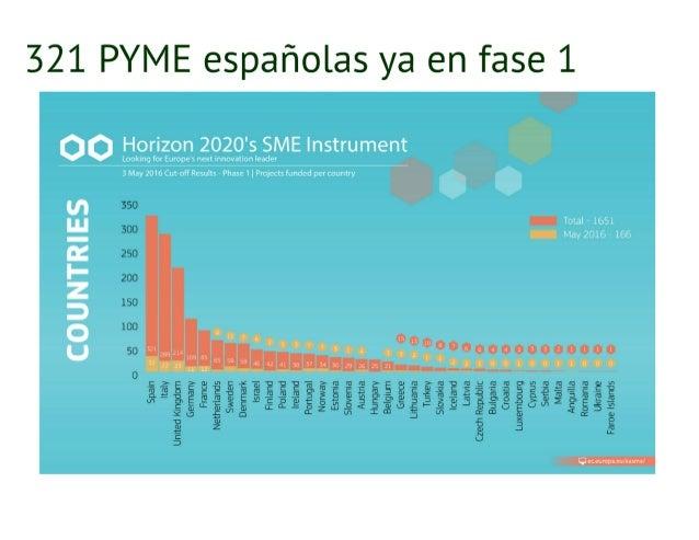 20161220 instrumento pyme Slide 3