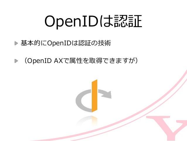 OAuthは認可 OAuth 1.0・OAuth 2.0は認可の技術  ユーザーのリソースアクセス(Web API)が⽬目的