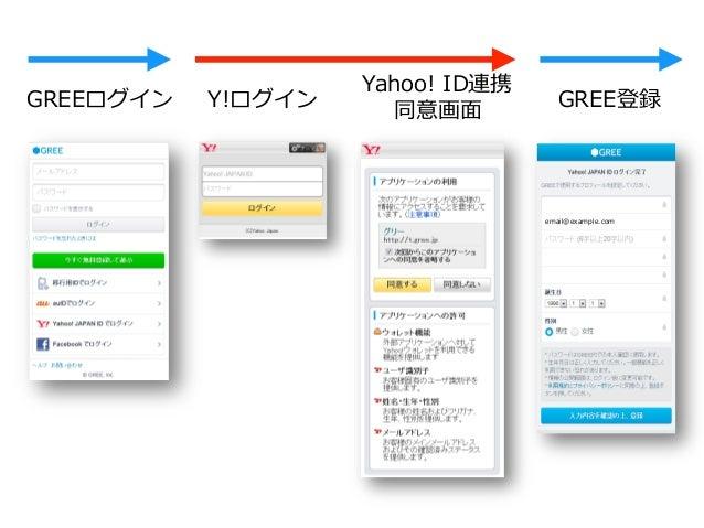 GREEログイン Y!ログイン Yahoo! ID連携  同意画⾯面 GREE登録 倉林雅 倉林 雅 RPのログインボタン  OpenID Connect開始 email@example.com
