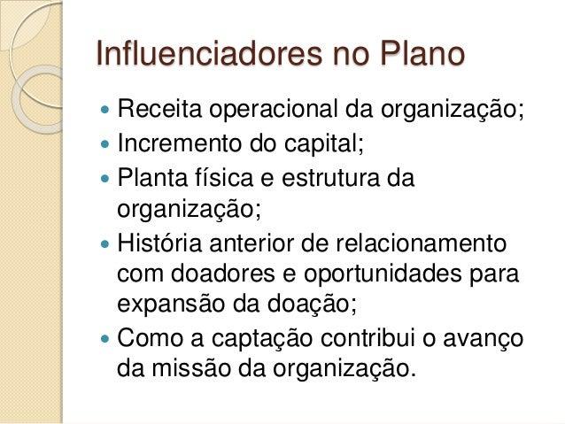 Influenciadores no Plano  Receita operacional da organização;  Incremento do capital;  Planta física e estrutura da org...