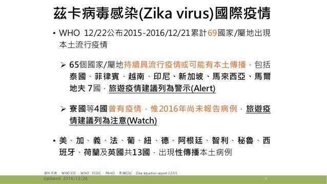 茲卡病毒感染(Zika virus)國際疫情 • WHO 12/22公布2015-2016/12/21累計69國家/屬地出現 本土流行疫情  65個國家/屬地持續具流行疫情或可能有本土傳播,包括 泰國、菲律賓、越南、印尼、新加坡、馬來西亞、馬...