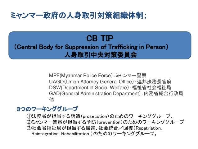3つのワーキンググループ CB TIP (Central Body for Suppression of Trafficking in Person) 人身取引中央対策委員会 MPF(Myanmar Police Force):ミャンマー警察 ...