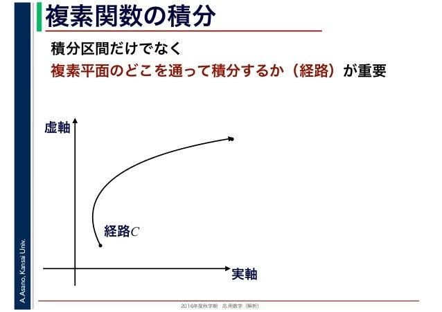 2016年度秋学期 応用数学(解析) 第12回 複素関数・正則関数 (2016. 12. 15)