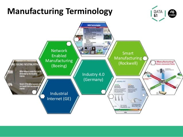Manufacturing Terminology Industrial Internet (GE) Industry 4.0 (Germany) Network Enabled Manufacturing (Boeing) Smart Man...