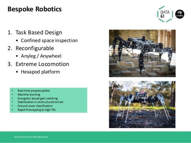 Bespoke Robotics 1. Task Based Design • Confined space inspection 2. Reconfigurable • Anyleg / Anywheel 3. Extreme Locomot...