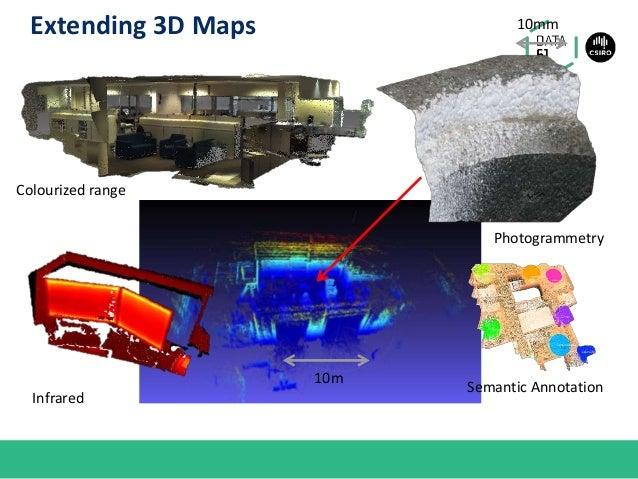 Colourized range Photogrammetry 10mm 10m Infrared Semantic Annotation Extending 3D Maps