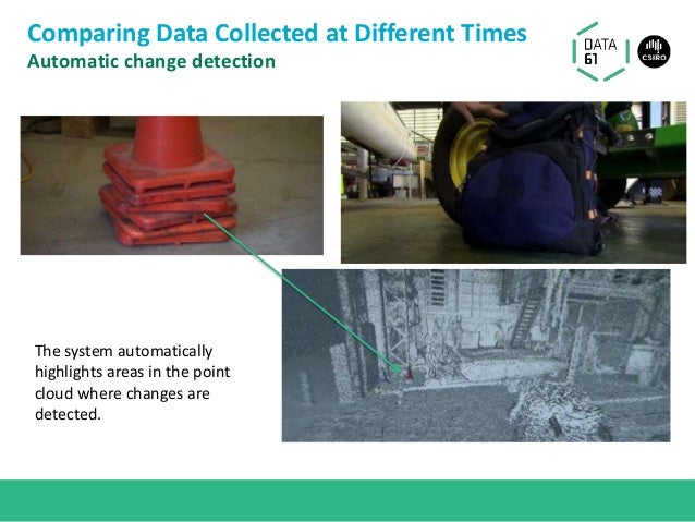 Comparing Data Collected at Different Times Automatic change detection The system automatically highlights areas in the po...