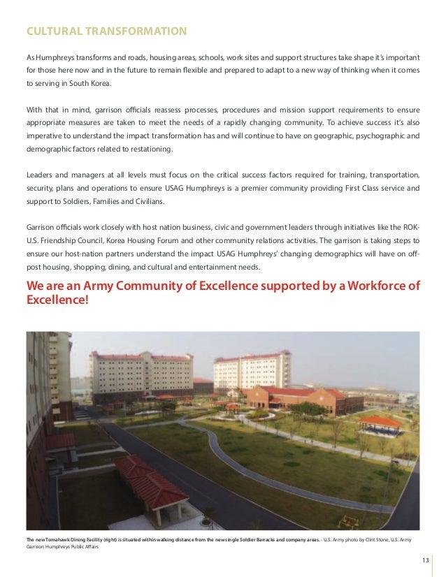 2016 Annual Report: U S  Army Garrison Humphreys