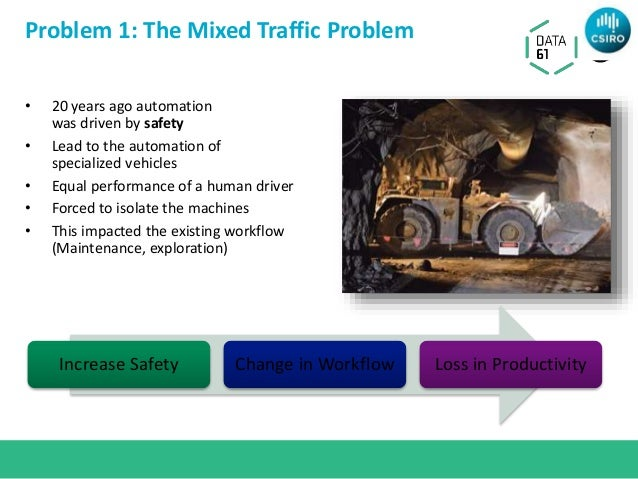 Problem 1: The Mixed Traffic Problem • 20 years ago automation was driven by safety • Lead to the automation of specialize...