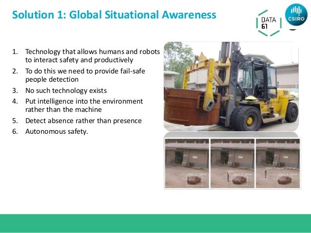 Solution 1: Global Situational Awareness 1. Technology that allows humans and robots to interact safety and productively 2...