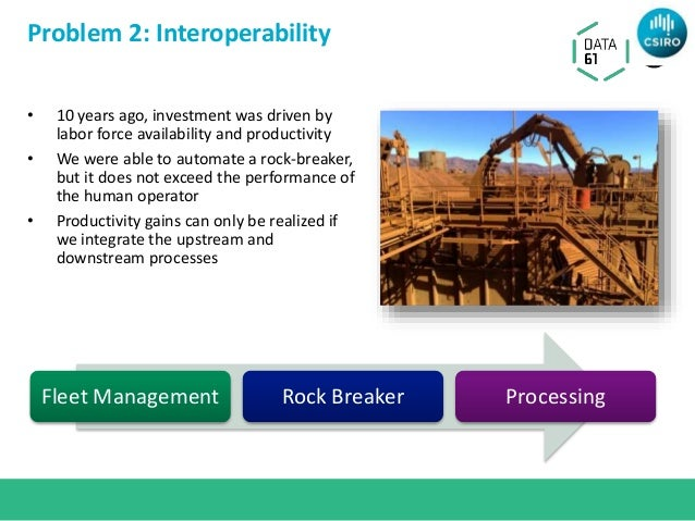 Problem 2: Interoperability • 10 years ago, investment was driven by labor force availability and productivity • We were a...