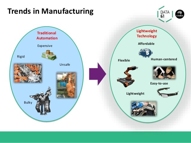 Trends in Manufacturing Traditional Automation Rigid Bulky Expensive Unsafe Lightweight Technology Flexible Lightweight Af...