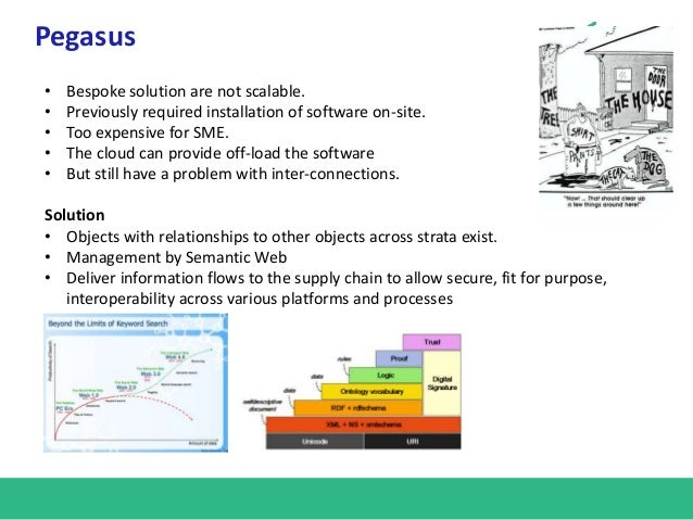 Pegasus • Bespoke solution are not scalable. • Previously required installation of software on-site. • Too expensive for S...