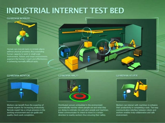 Guardian – Mobile Industrial Internet CSIRO – Digital Productivity Flagship