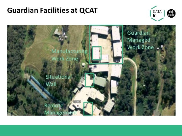 Guardian Facilities at QCAT Guardian Managed Work Zone Manufacturing Work Zone Situational Wall Remote Management