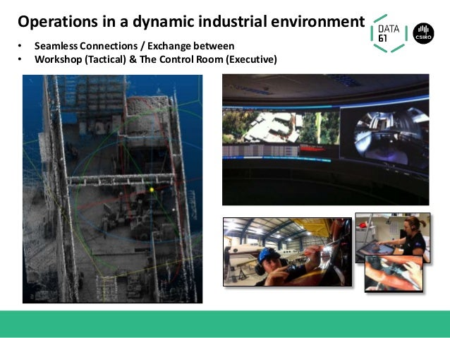 Operations in a dynamic industrial environment • Seamless Connections / Exchange between • Workshop (Tactical) & The Contr...