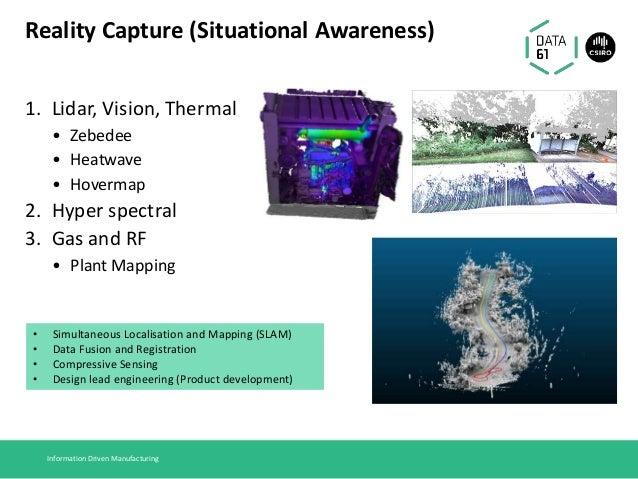 Reality Capture (Situational Awareness) 1. Lidar, Vision, Thermal • Zebedee • Heatwave • Hovermap 2. Hyper spectral 3. Gas...