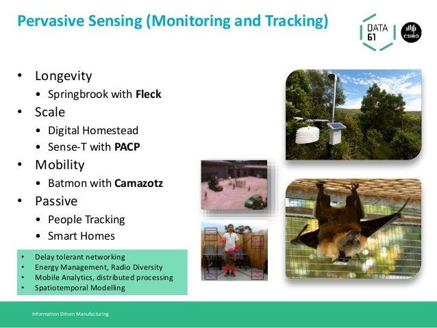 Pervasive Sensing (Monitoring and Tracking) • Longevity • Springbrook with Fleck • Scale • Digital Homestead • Sense-T wit...