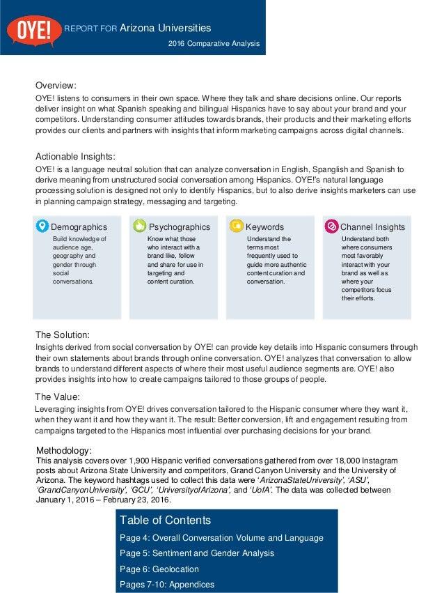 ASU Sample Hispanic Intelligence Report