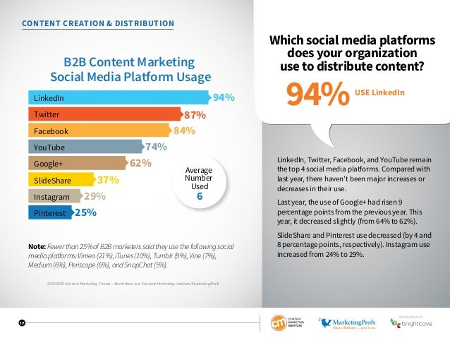 17 CONTENT CREATION  DISTRIBUTION Which social media platforms does your organization use to distribute content? LinkedIn,...