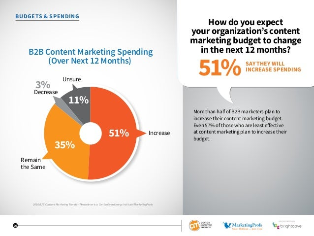26 BUDGETS  SPENDING How do you expect your organization's content marketing budget to change in the next 12 months? More ...