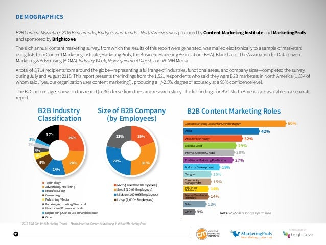31 DEMOGRAPHICS B2BContentMarketing:2016Benchmarks,Budgets,andTrends—NorthAmericawas produced by Content Marketing Institu...