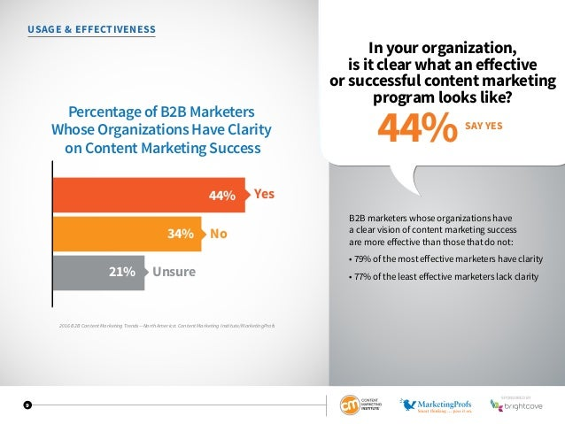 2016 B2B Content Marketing Trends—North America: Content Marketing Institute/MarketingProfs 9 USAGE  EFFECTIVENESS In your...
