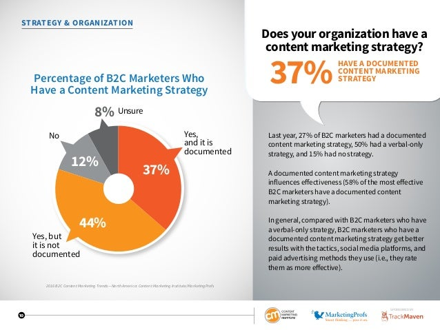 10 STRATEGY  ORGANIZATION Does your organization have a content marketing strategy? Last year, 27% of B2C marketers had a ...