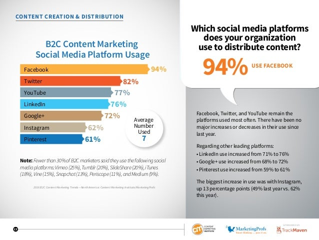 17 CONTENT CREATION  DISTRIBUTION Which social media platforms does your organization use to distribute content? Facebook,...