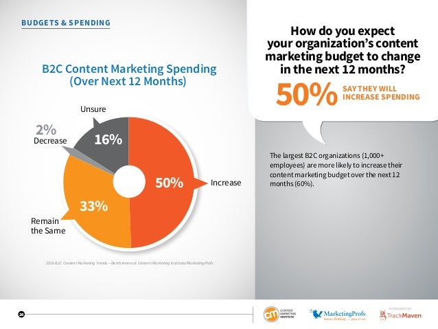 26 BUDGETS  SPENDING How do you expect your organization's content marketing budget to change in the next 12 months? The l...