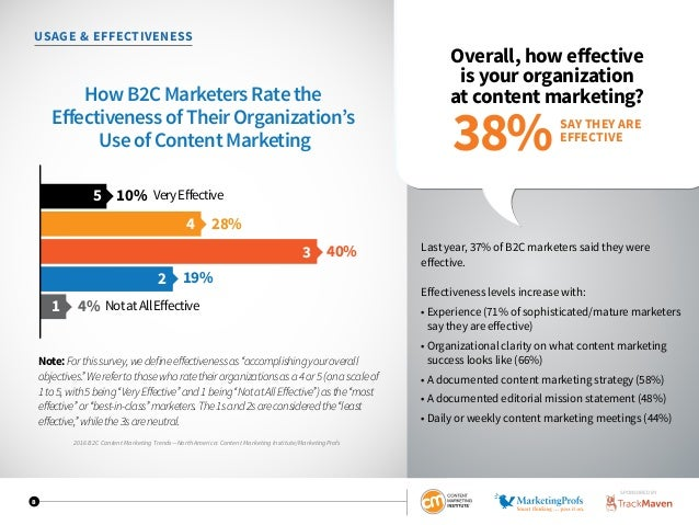 8 USAGE  EFFECTIVENESS Overall, how effective is your organization at content marketing? Last year, 37% of B2C marketers s...