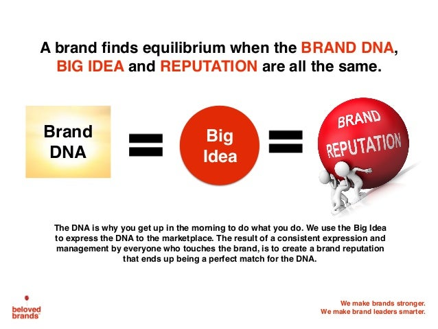 We make brands stronger. We make brand leaders smarter. Brand DNA A brand finds equilibrium when the BRAND DNA, BIG IDEA an...