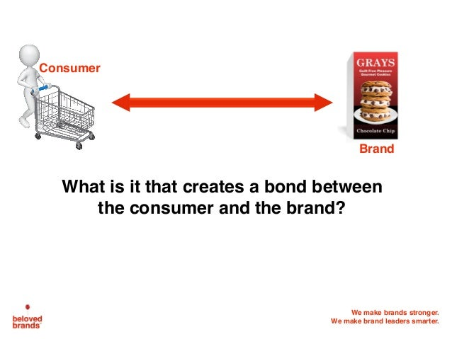 We make brands stronger. We make brand leaders smarter. What is it that creates a bond between the consumer and the brand?...