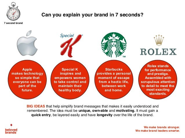 We make brands stronger. We make brand leaders smarter. Apple makes technology so simple that everyone can be part of the ...