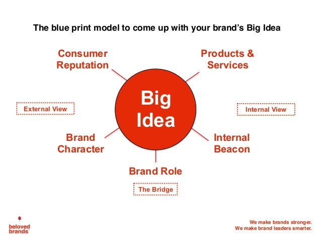We make brands stronger. We make brand leaders smarter. Products & Services Consumer Reputation Brand Role Internal Beacon...