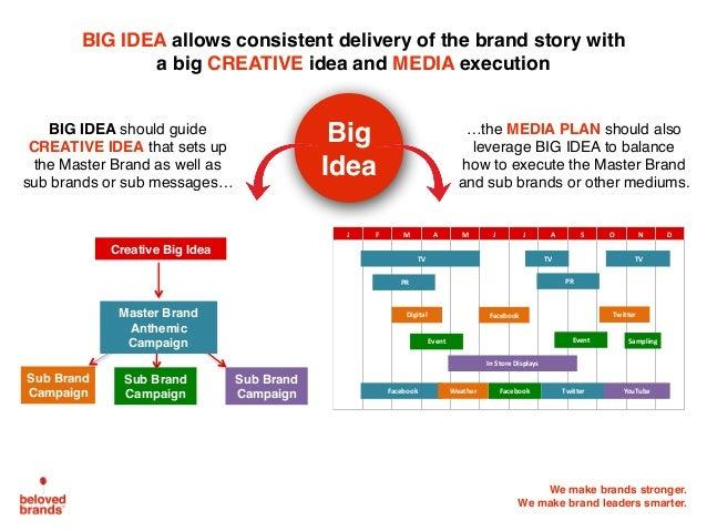 Consumer BrandCustomer; 38. We Make Brands Stronger.