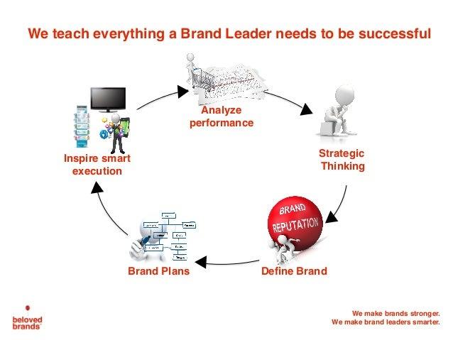 We make brands stronger. We make brand leaders smarter. Analyze performance Strategic Thinking Inspire smart execution Bra...