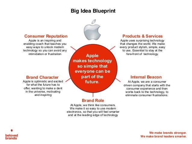 We make brands stronger. We make brand leaders smarter. Apple uses surprising technology that changes the world. We make e...