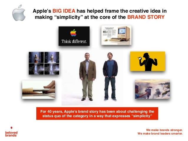 We make brands stronger. We make brand leaders smarter. For 40 years, Apple's brand story has been about challenging the s...