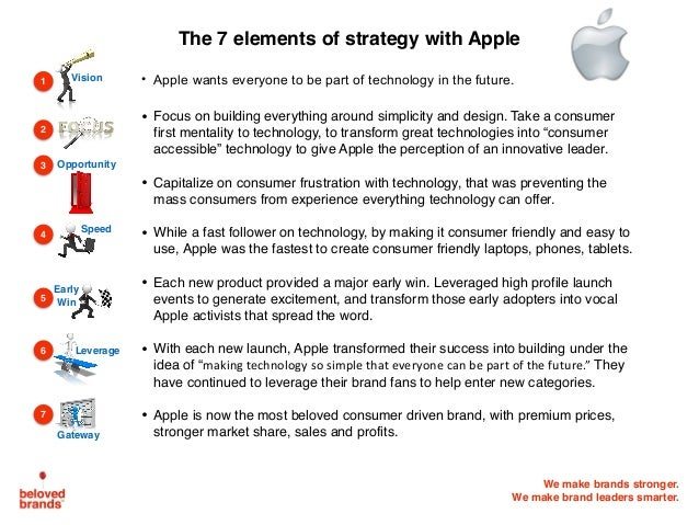 We make brands stronger. We make brand leaders smarter. The 7 elements of strategy with Apple • Apple wants everyone to be...
